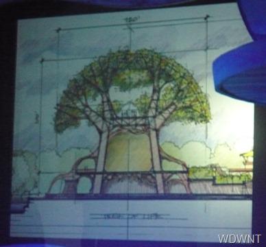 TreeConcept