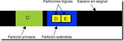 particion2