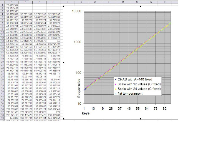 http://lh5.ggpht.com/_TjduP84EQE0/S4V9OOQPTrI/AAAAAAAACTU/iHmkCouHK7Y/s720/CHAS_graph1.jpg