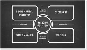 Ulrich leadership code