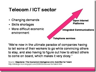 ITU talent management slide