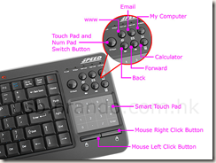 USB 2.4GHz RF Entertainment Slim Keyboard with Smart TouchPa