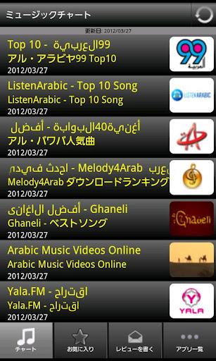 Arab Hits 免費