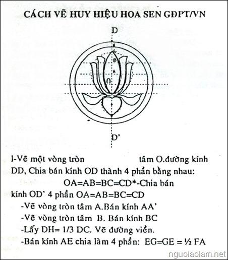 Về cách vẽ huy hiệu Hoa Sen mới