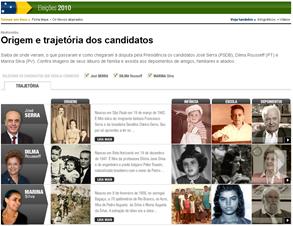 Infográfico dos candidatos a presidente 2010