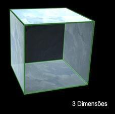 SciAmBR_4 dimensões