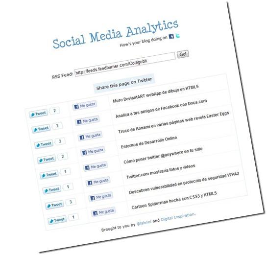socialmediaanalytics