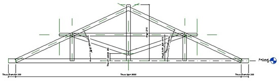 Using reference planes in Revit 3D truss