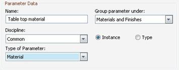 Revit material parameter