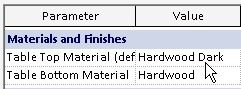 Defined Revit  Material Parameters