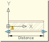 linear parameter