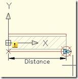 parameter point