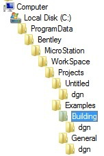 user and project folder