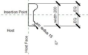arc radius parameter