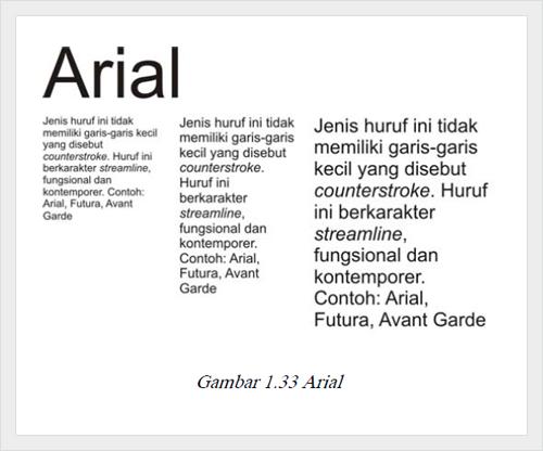 typografi_arial