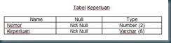 tabel_keperluan