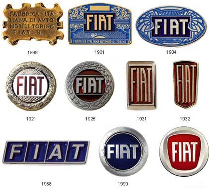 Car logo: FIAT
