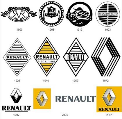Car logo Renault