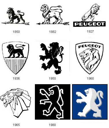 Car logo: Peugeot