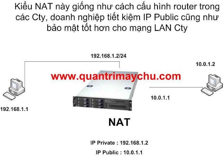 Công nghệ Remote Access & VPN Server NAT