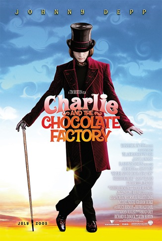 charlie-and-the-choco-fact