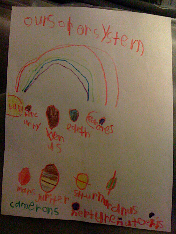 Cameron 's drawing of the Solar System