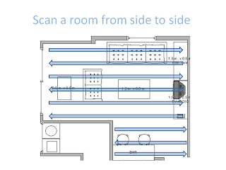 Scan the rooms