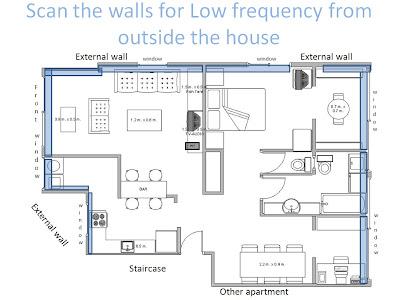 סרקו קירות וחפשו חדירות קרינה אל הדירה