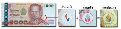 วิธีสังเกต ธนบัตรปลอม ด้วยการยกส่อง
