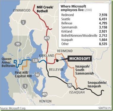 Microsoftconnecterroute