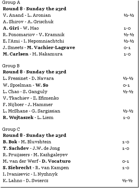 Round 8 Results, Tata Steel Chess 2011