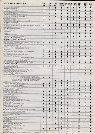 Peugeot_309_1987_07.jpg