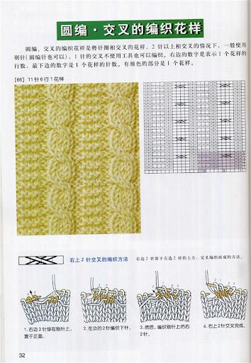 新编棒针花样编织法 - 阿明的手工坊 - 千针万线