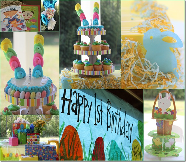 Will's Birthday Decor Collage