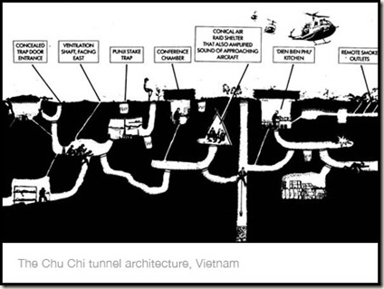 chu-chi-tunnel