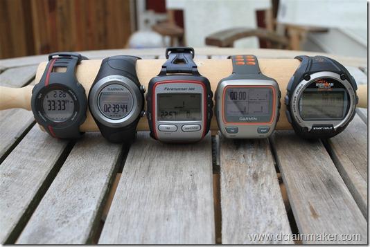 Timex Global Trainer Size Comparison
