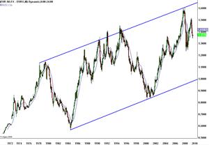 Euro-2010-0303