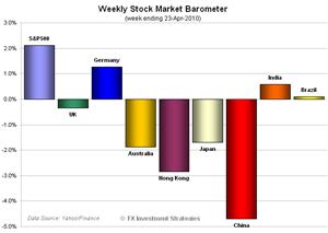 Stock-2010-04-23