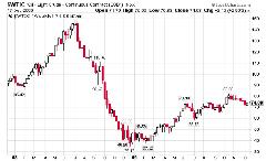 Crude-2009-1217