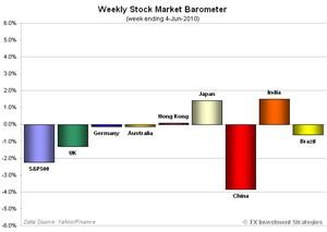 Stock-2010-0604