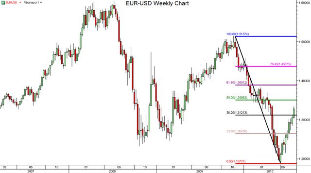 EUR-2010-0806W
