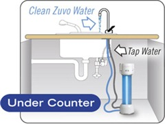 zuvo-under_counter