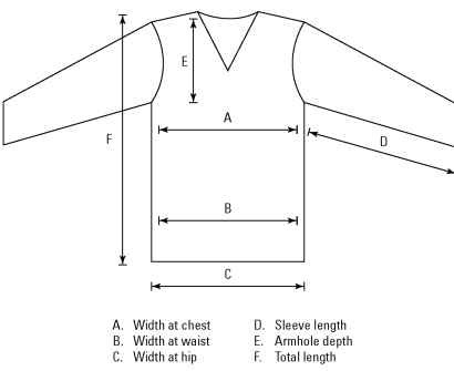 What to measure on your favorite sweater.