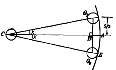 Fig. 9.20