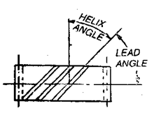 Illustration of Helix and lead angle