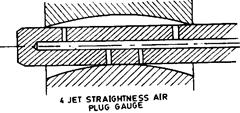 Straightness measuring gauge