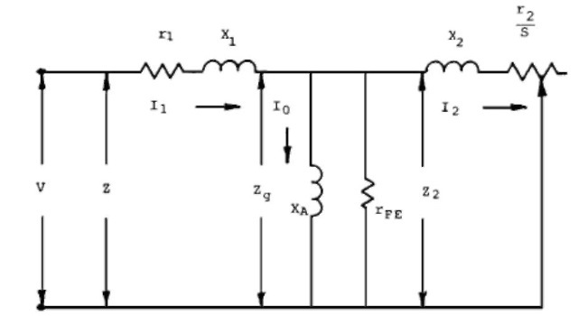 Polyphase induction motor per phase equivalent circuit.
