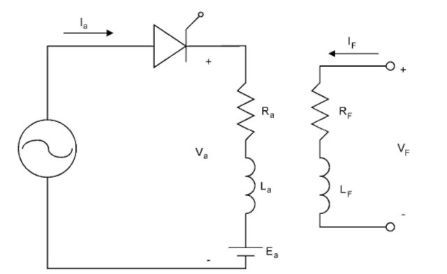 Single-phase, half-wave, controlled rectifier.