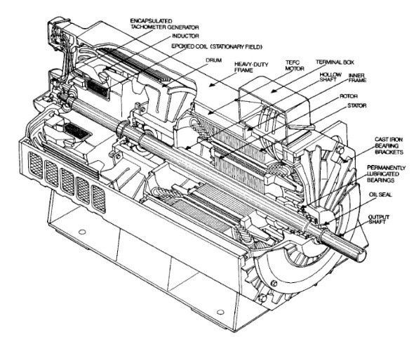 Electric 2 Sd Fan Wiring Diagram. Diagrams. Wiring Diagram