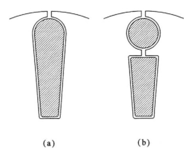 Cross-section of a rotor bar in (a) deep-bar cage, (b) double cage.